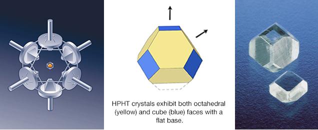 diamond process HPHT
